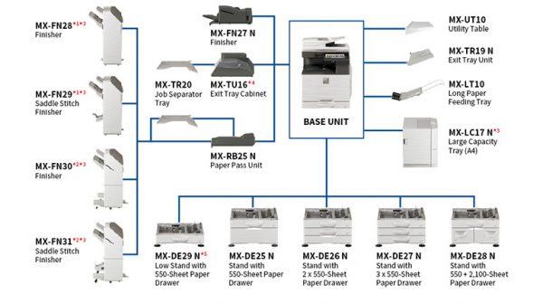 MX-M6050/M5050/M4050 MX-M3550/M3050